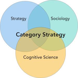 Category Strategy image